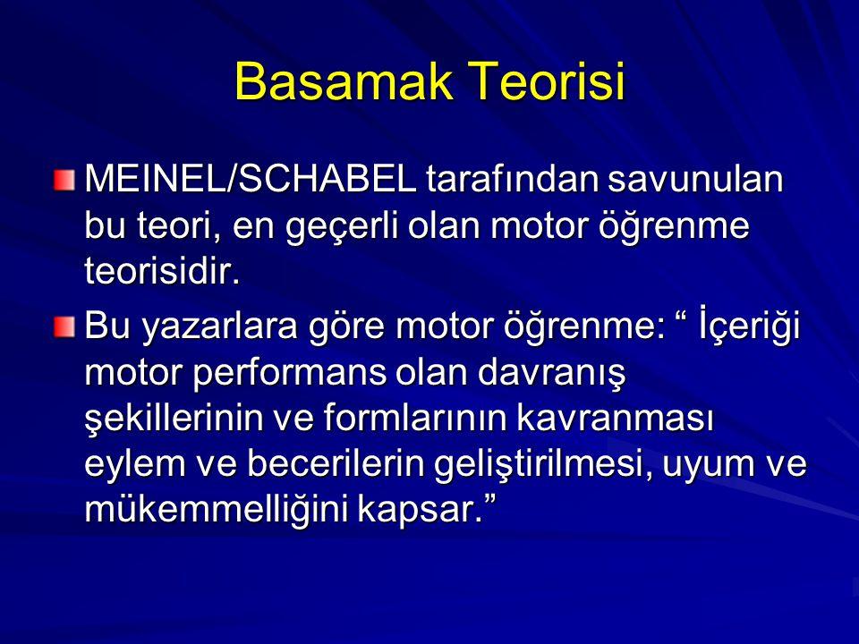 Basamak Teorisi MEINEL/SCHABEL tarafından savunulan bu teori, en geçerli olan motor öğrenme teorisidir.