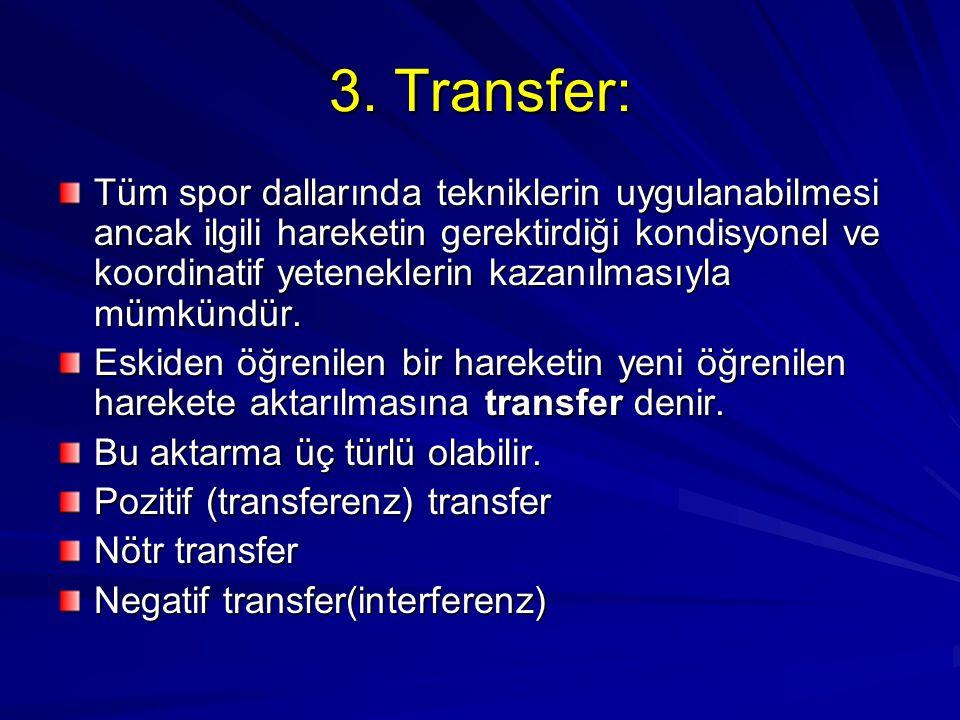 3. Transfer:
