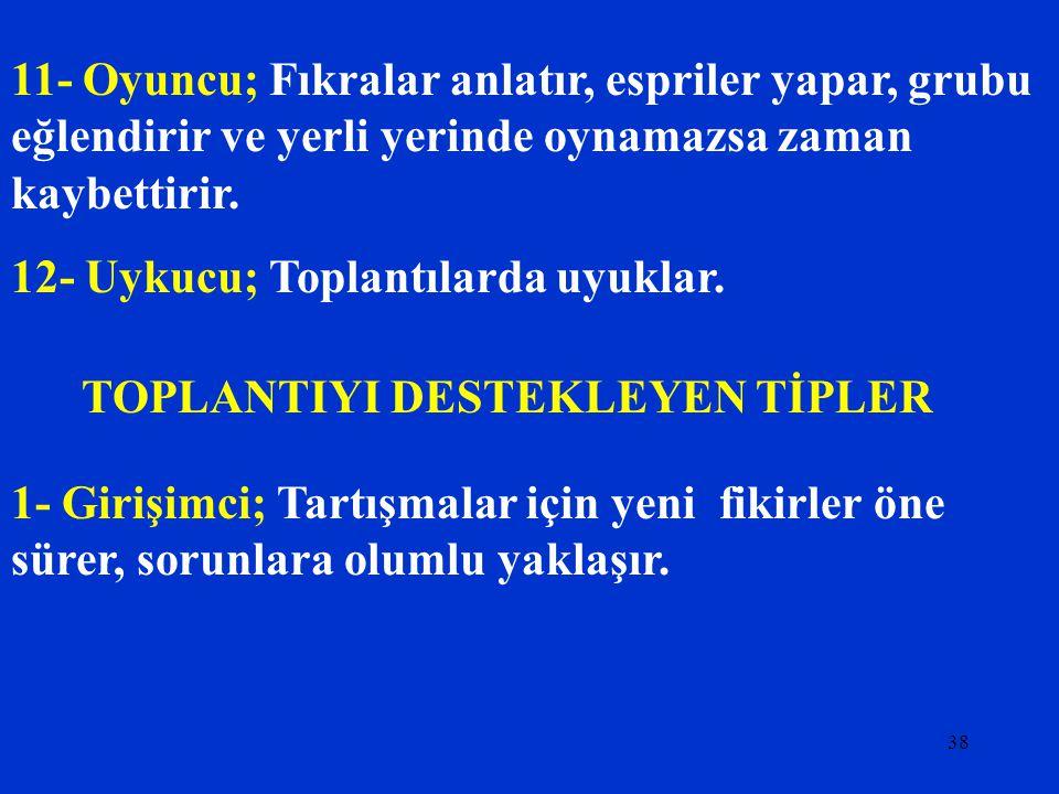 TOPLANTIYI DESTEKLEYEN TİPLER