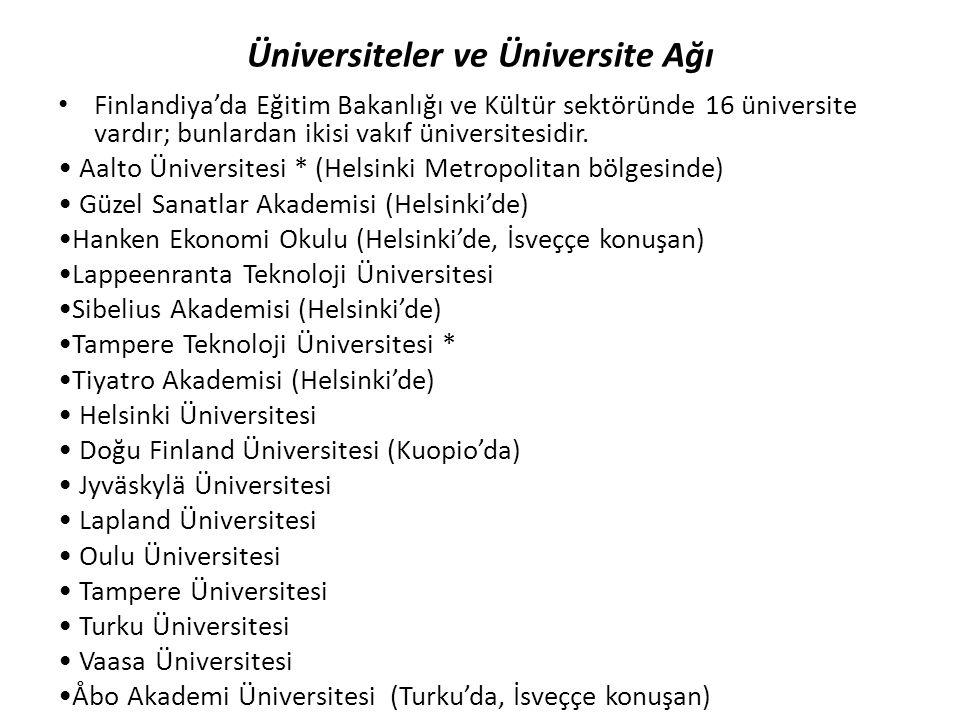 Üniversiteler ve Üniversite Ağı