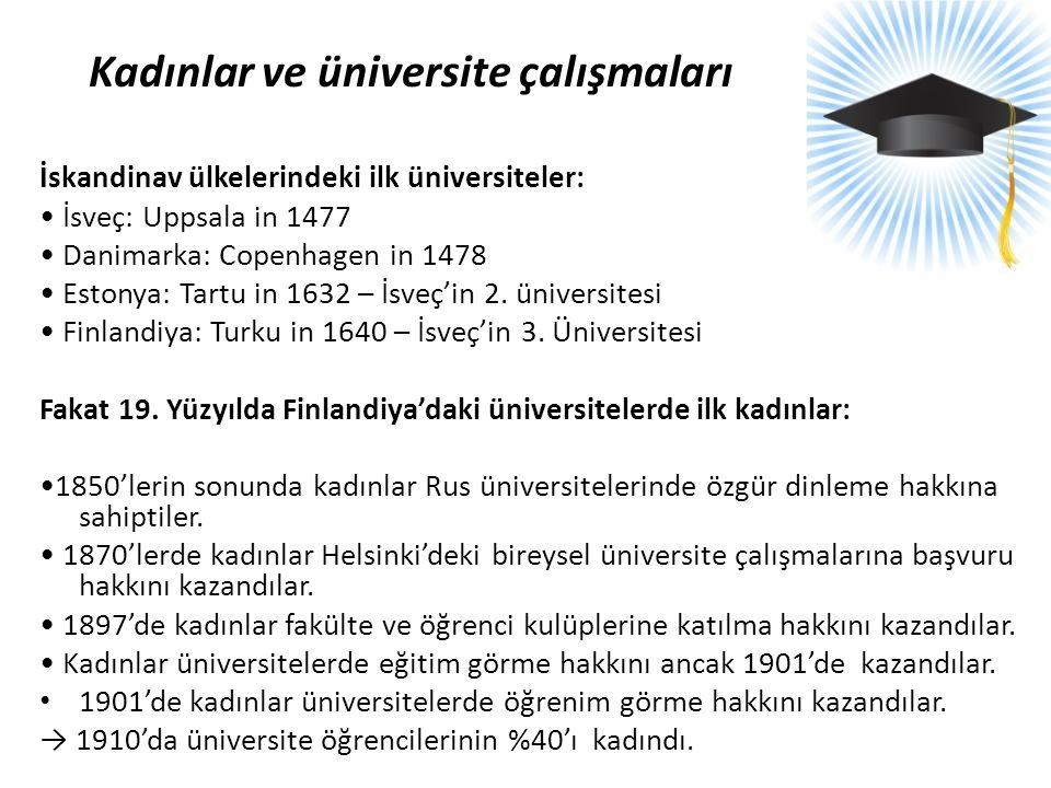 Kadınlar ve üniversite çalışmaları