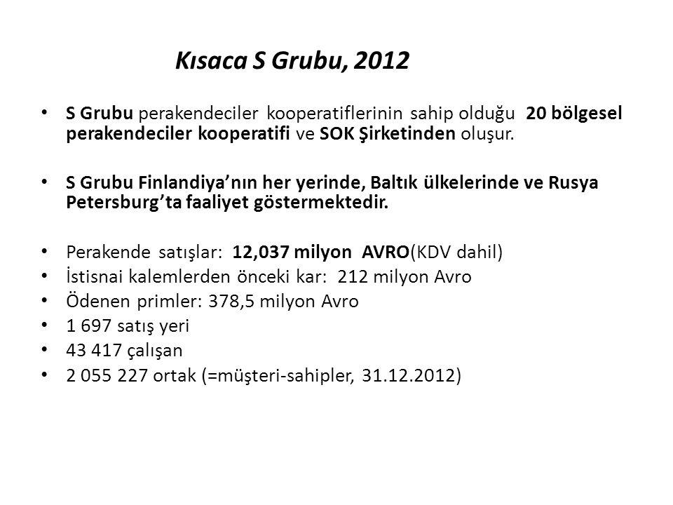 Kısaca S Grubu, 2012 S Grubu perakendeciler kooperatiflerinin sahip olduğu 20 bölgesel perakendeciler kooperatifi ve SOK Şirketinden oluşur.