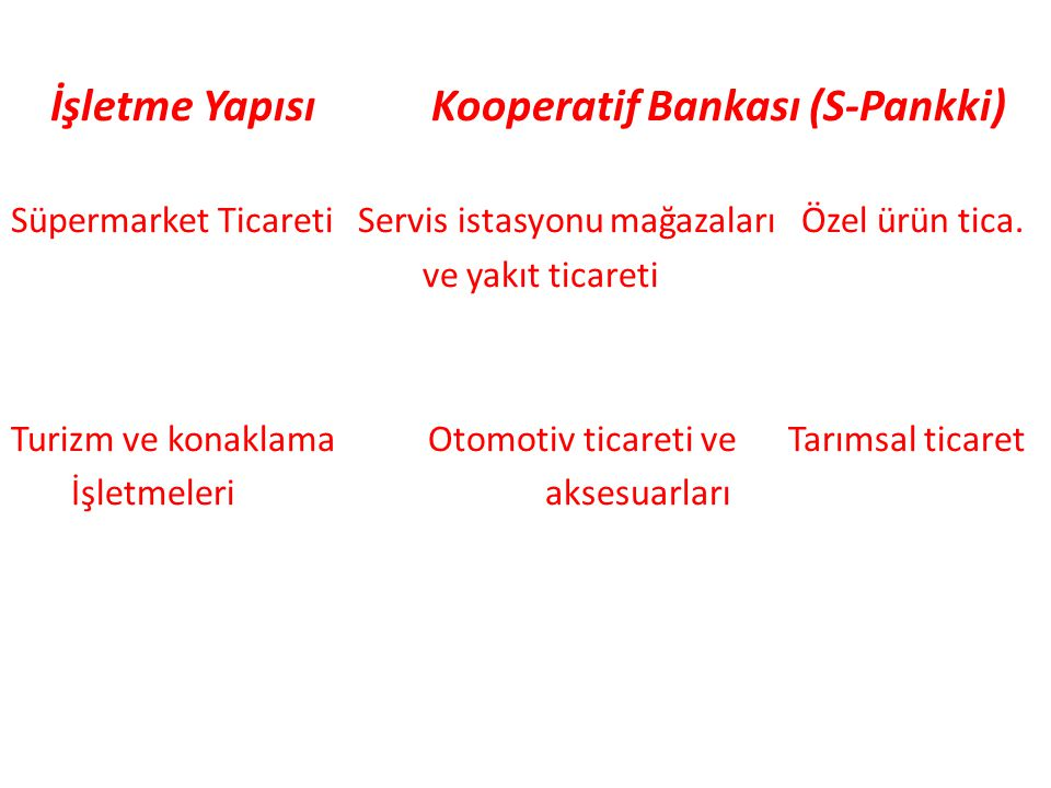 İşletme Yapısı Kooperatif Bankası (S-Pankki)