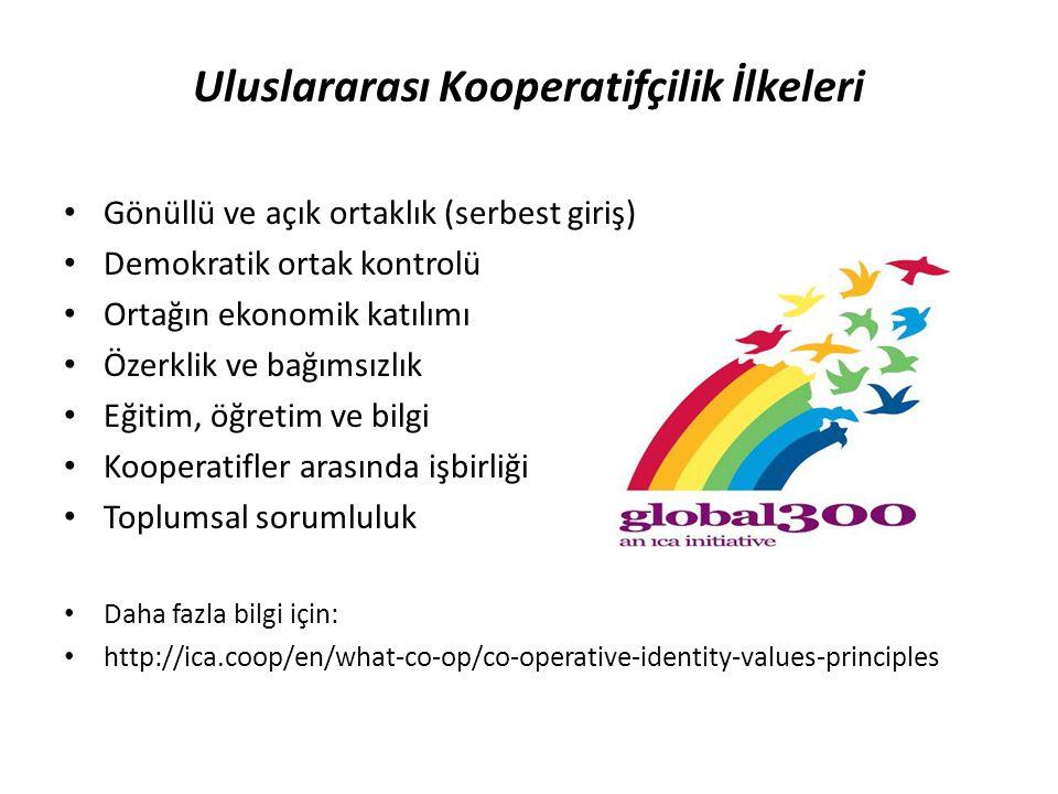 Uluslararası Kooperatifçilik İlkeleri