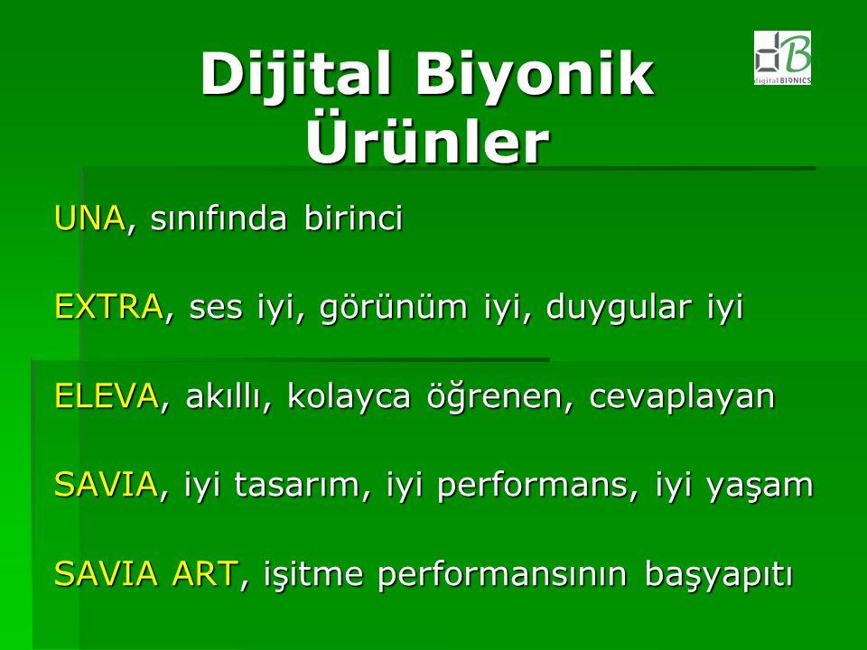 Dijital Biyonik Ürünler