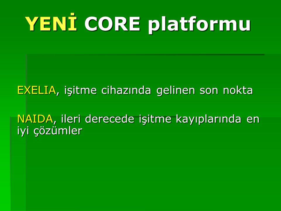 YENİ CORE platformu EXELIA, işitme cihazında gelinen son nokta