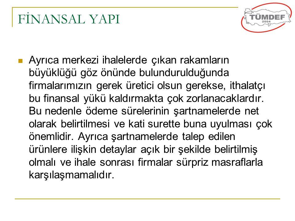 FİNANSAL YAPI