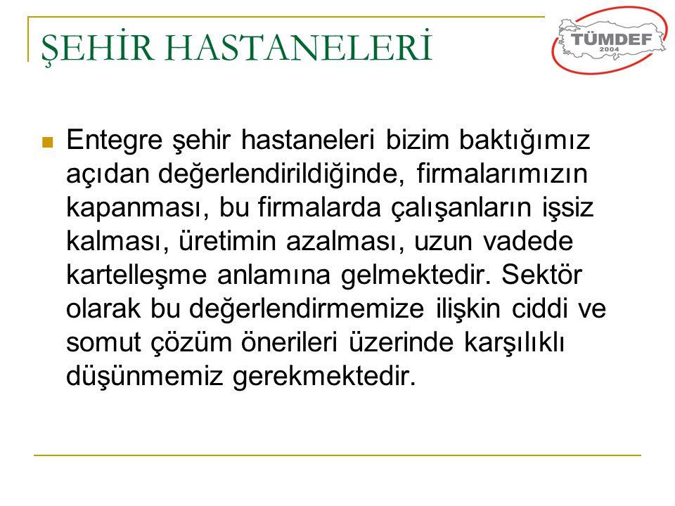 ŞEHİR HASTANELERİ