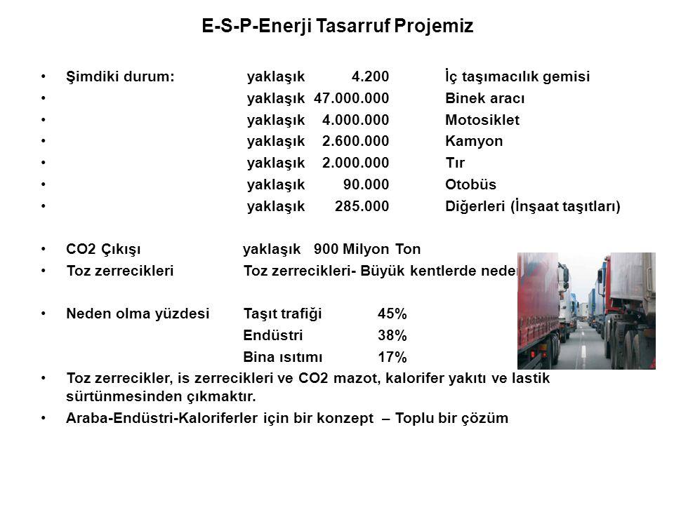 E-S-P-Enerji Tasarruf Projemiz