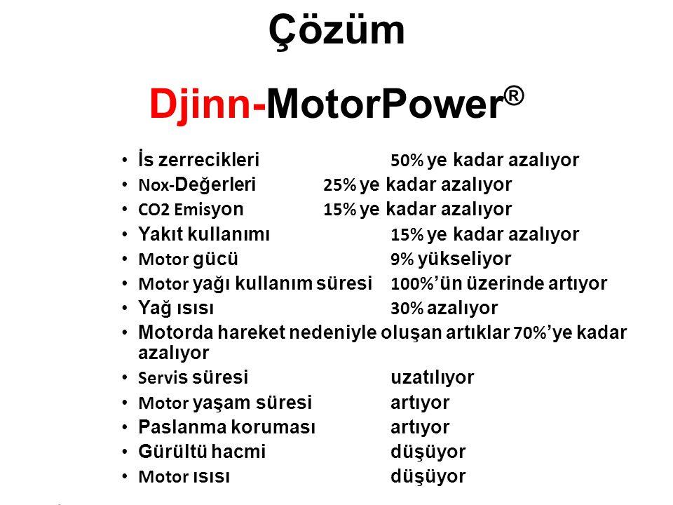 Çözüm Djinn-MotorPower®