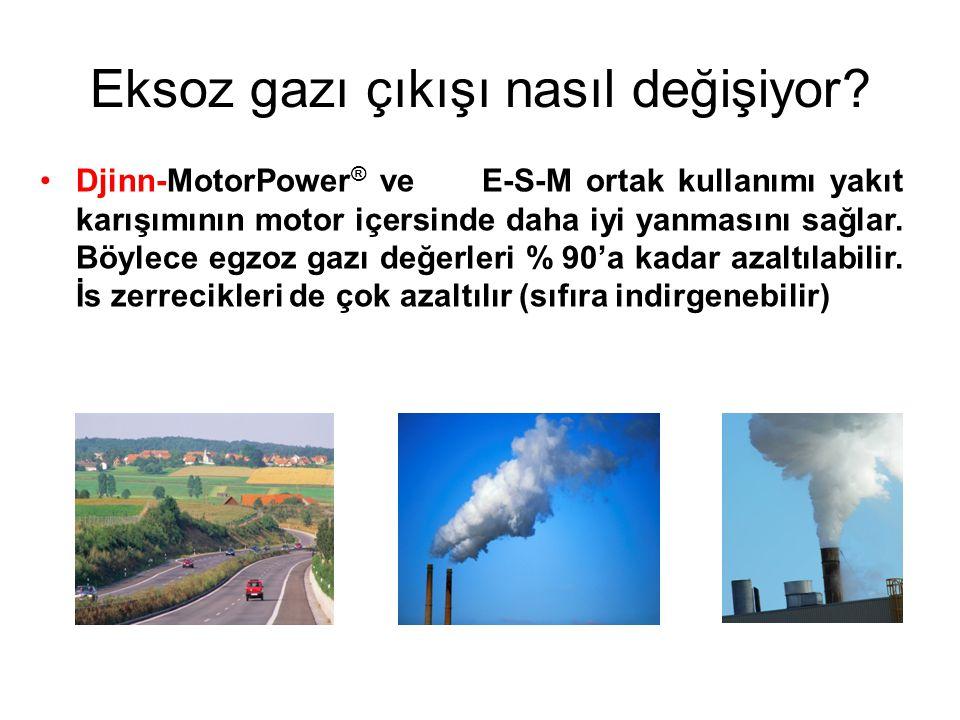 Eksoz gazı çıkışı nasıl değişiyor