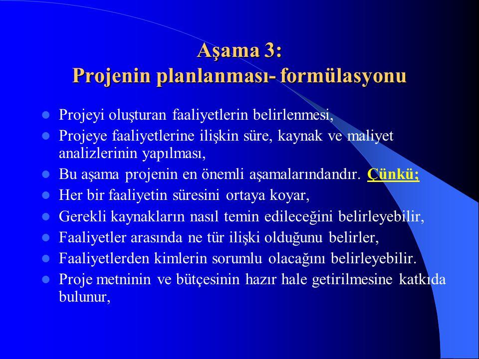 Aşama 3: Projenin planlanması- formülasyonu
