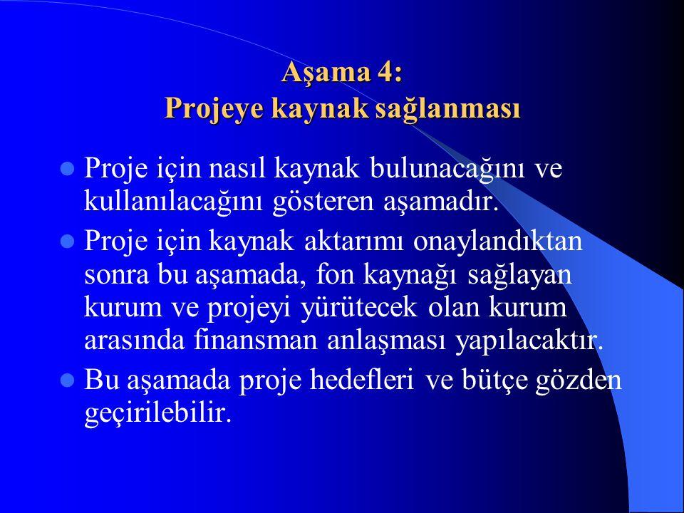 Aşama 4: Projeye kaynak sağlanması