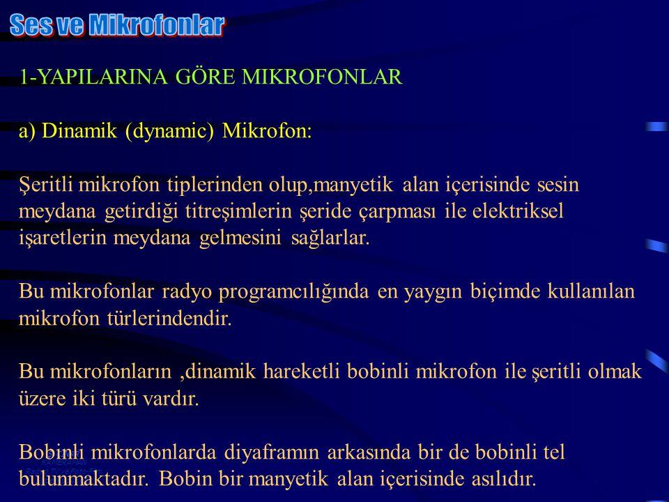 Ses ve Mikrofonlar 1-YAPILARINA GÖRE MIKROFONLAR