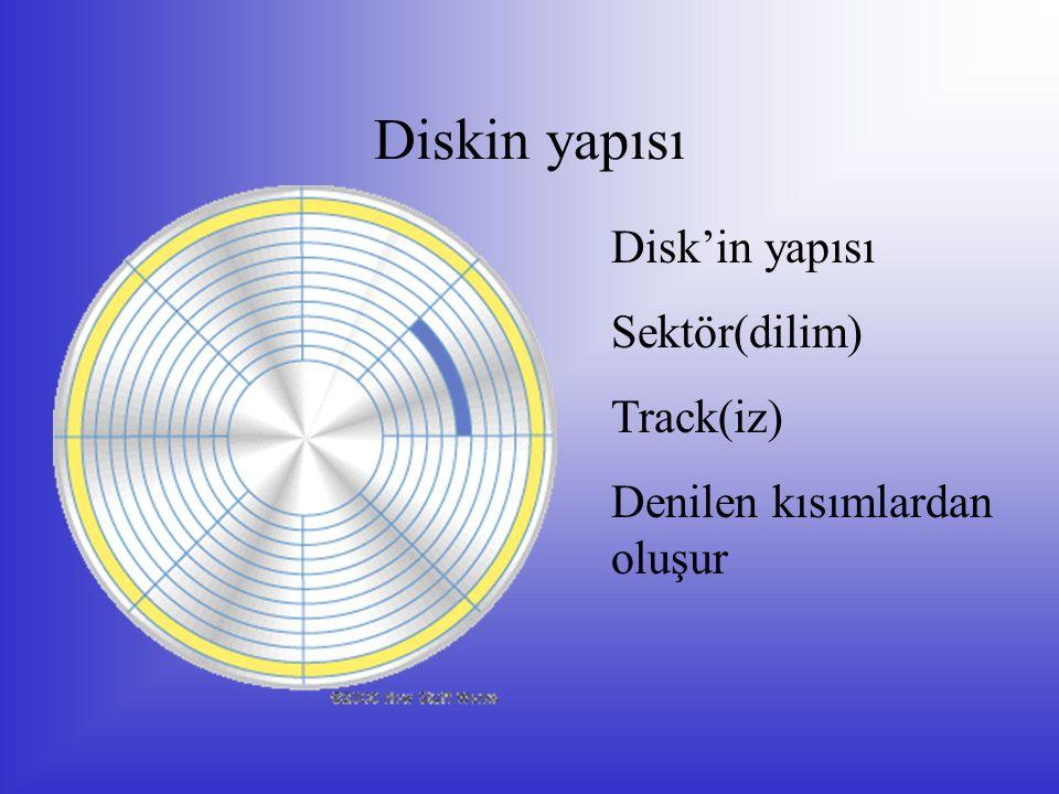 Diskin yapısı Disk'in yapısı Sektör(dilim) Track(iz)