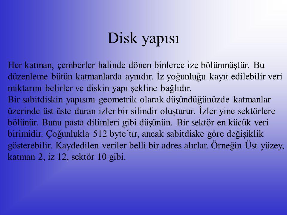 Disk yapısı