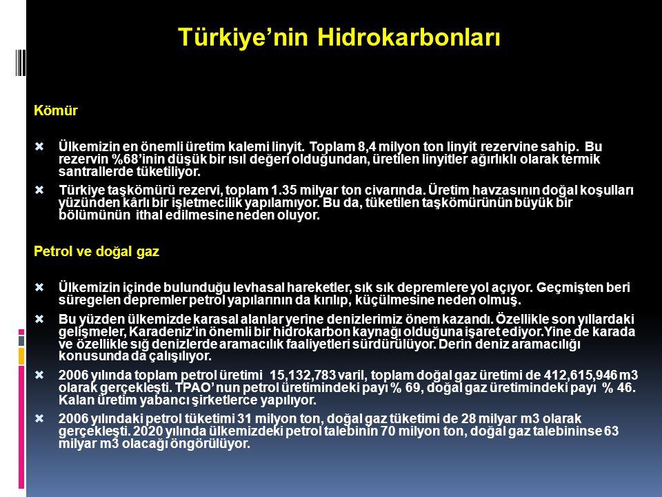 Türkiye'nin Hidrokarbonları