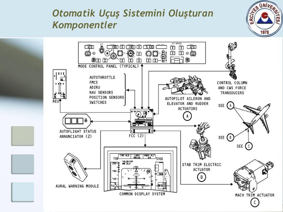 Otomatik Uçuş Sistemini Oluşturan Komponentler