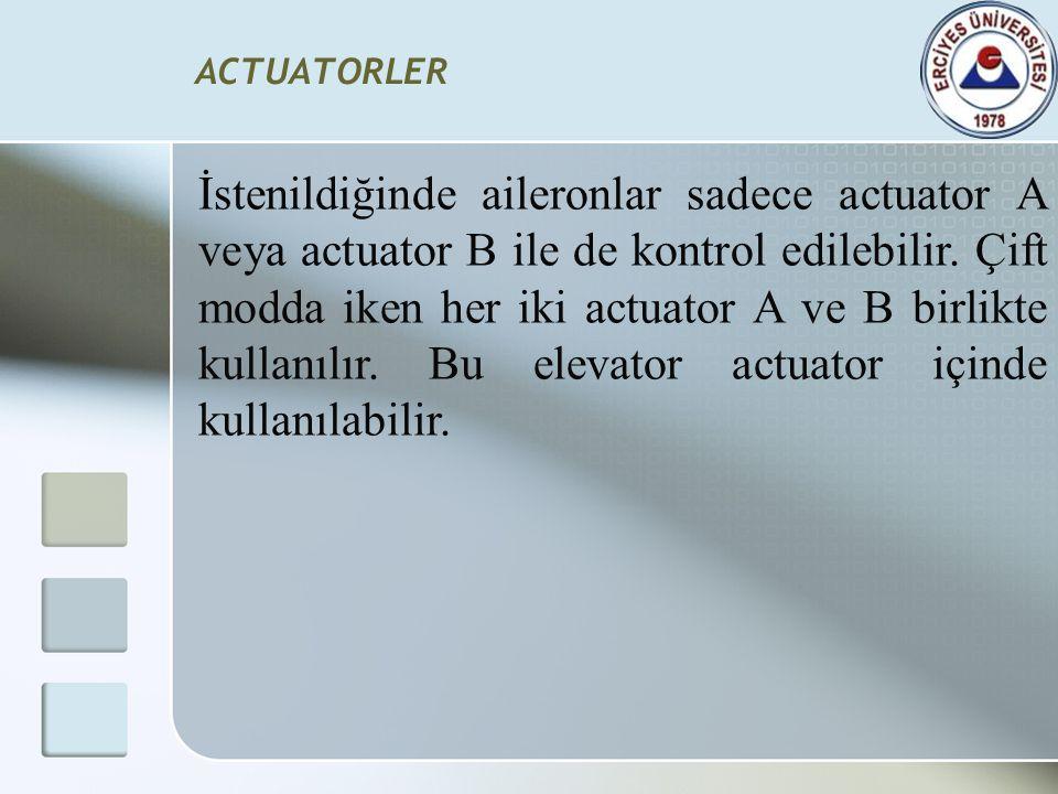 ACTUATORLER