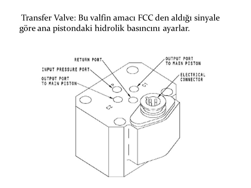 Transfer Valve: Bu valfin amacı FCC den aldığı sinyale göre ana pistondaki hidrolik basıncını ayarlar.