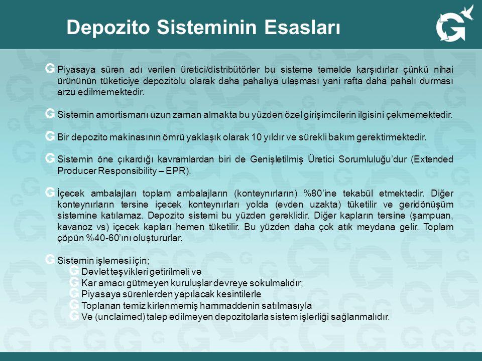 Depozito Sisteminin Esasları