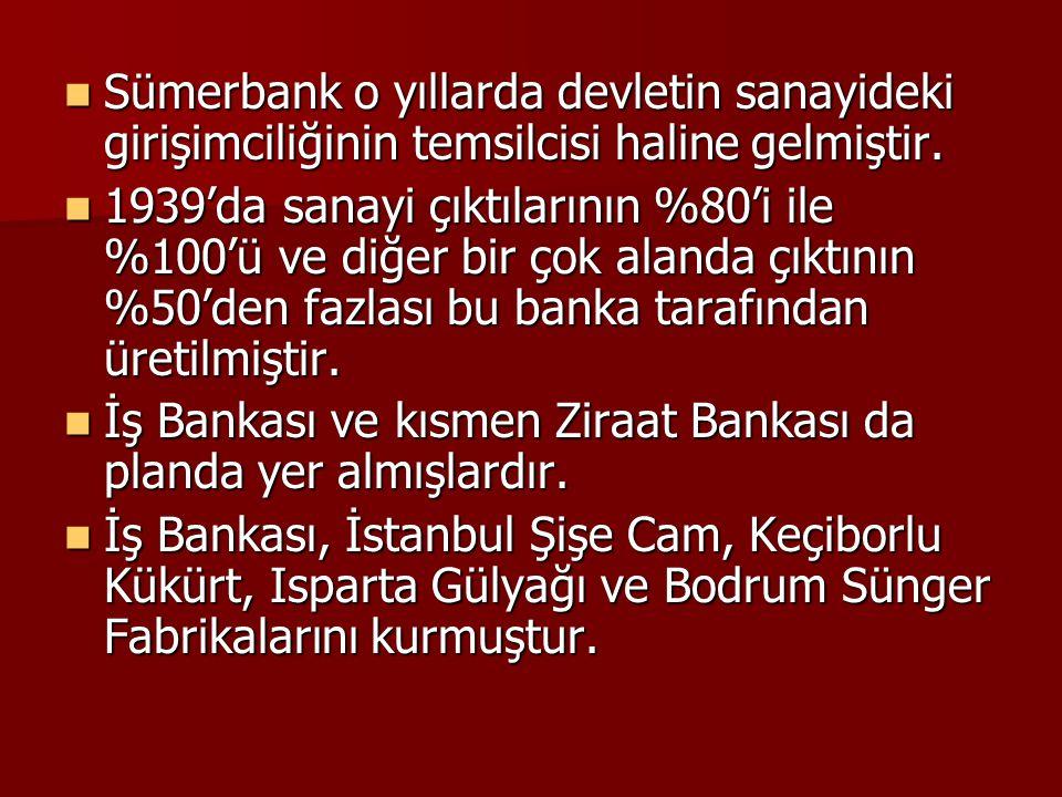 Sümerbank o yıllarda devletin sanayideki girişimciliğinin temsilcisi haline gelmiştir.