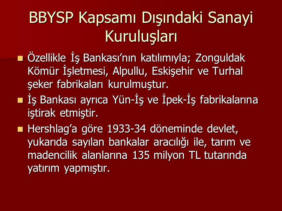 BBYSP Kapsamı Dışındaki Sanayi Kuruluşları