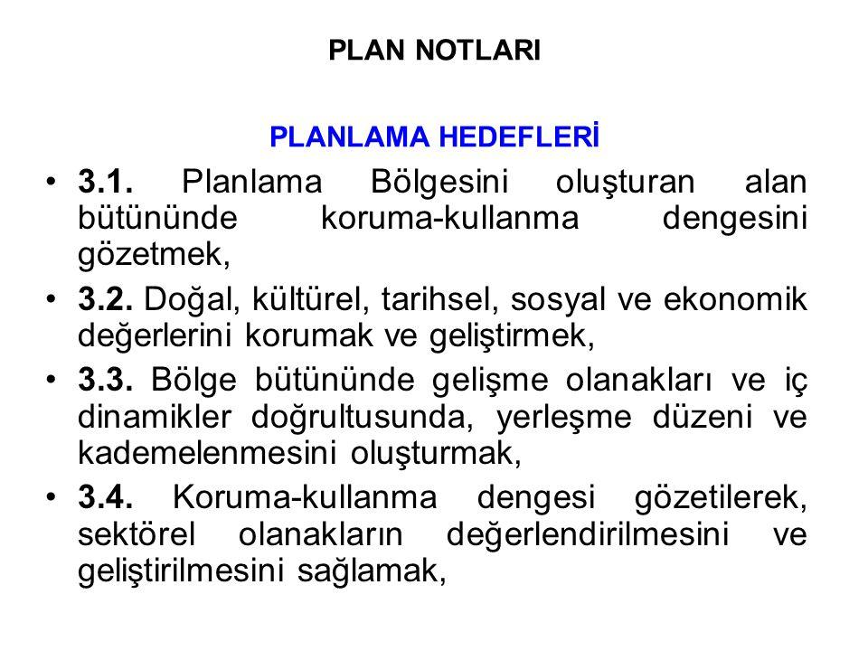PLAN NOTLARI PLANLAMA HEDEFLERİ. 3.1. Planlama Bölgesini oluşturan alan bütününde koruma-kullanma dengesini gözetmek,