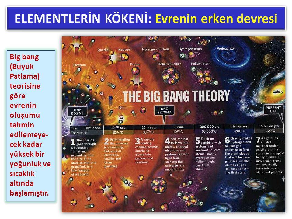 ELEMENTLERİN KÖKENİ: Evrenin erken devresi