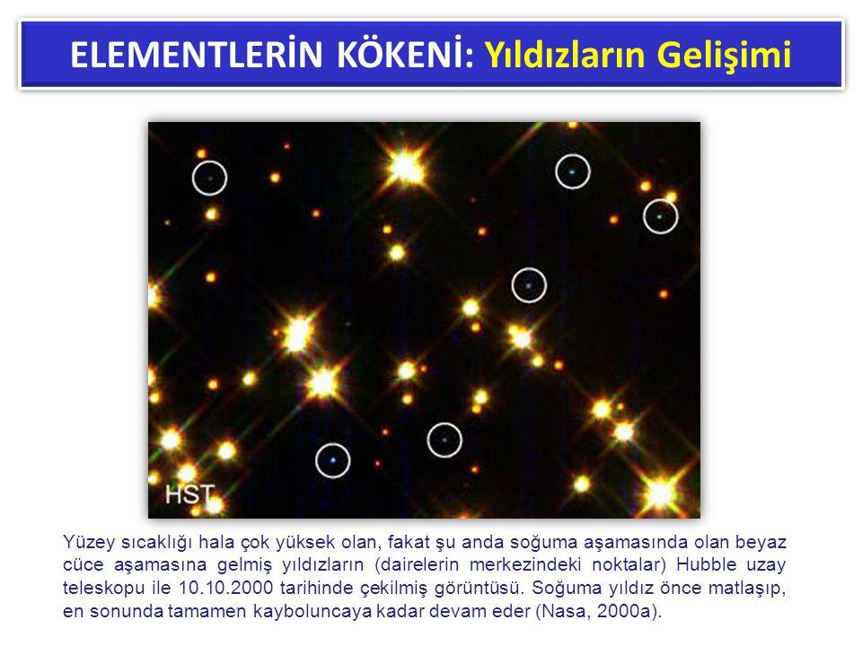 ELEMENTLERİN KÖKENİ: Yıldızların Gelişimi