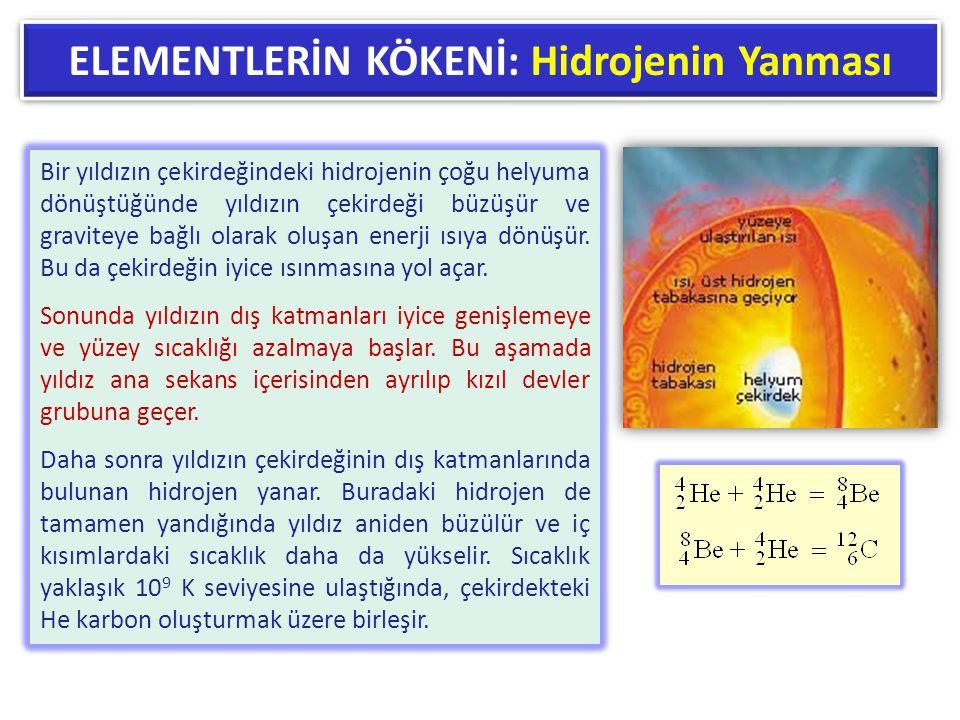 ELEMENTLERİN KÖKENİ: Hidrojenin Yanması