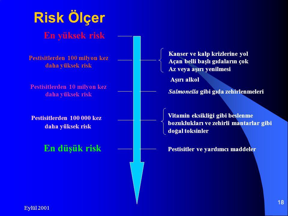 Risk Ölçer En yüksek risk Pestisitlerden 100 000 kez En düşük risk