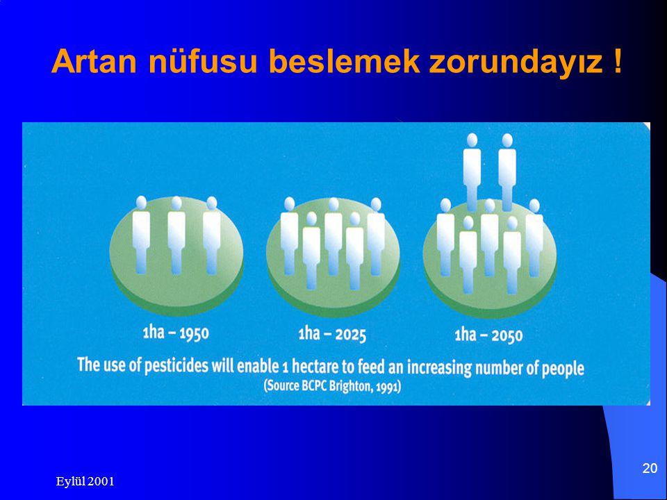 Artan nüfusu beslemek zorundayız !