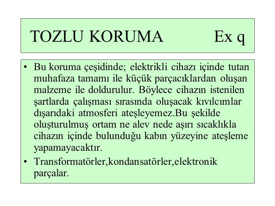 TOZLU KORUMA Ex q