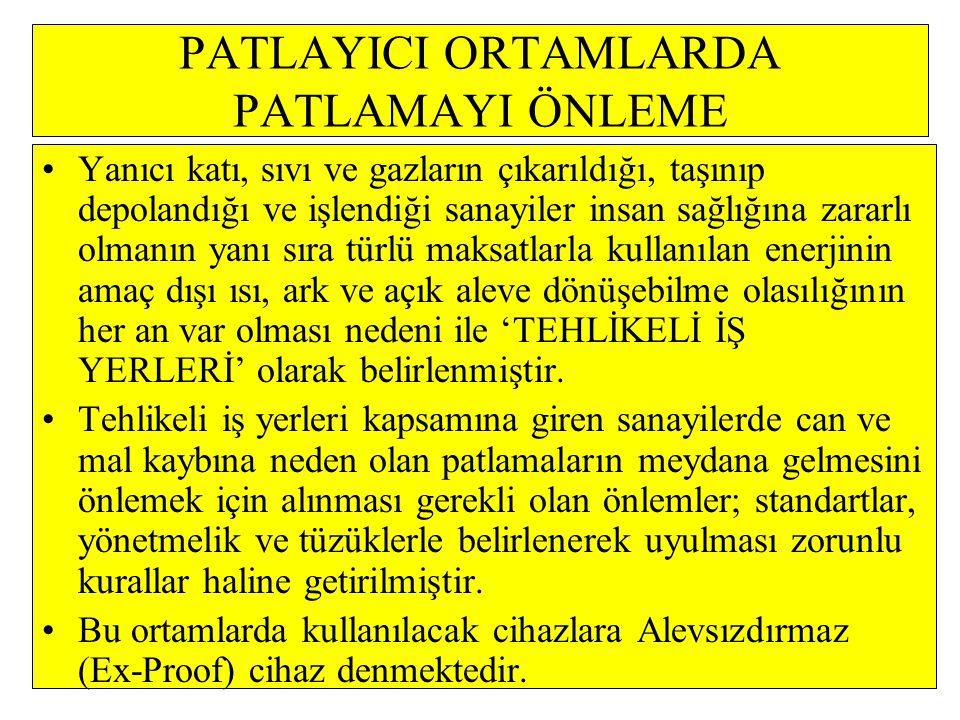 PATLAYICI ORTAMLARDA PATLAMAYI ÖNLEME