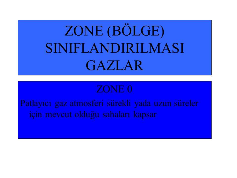 ZONE (BÖLGE) SINIFLANDIRILMASI GAZLAR