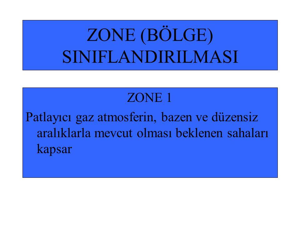 ZONE (BÖLGE) SINIFLANDIRILMASI