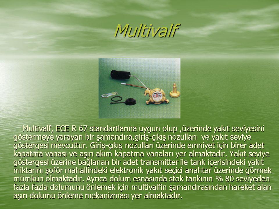 Multivalf
