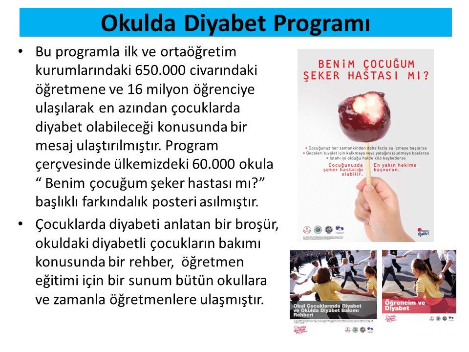 Okulda Diyabet Programı