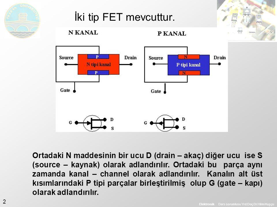 İki tip FET mevcuttur.