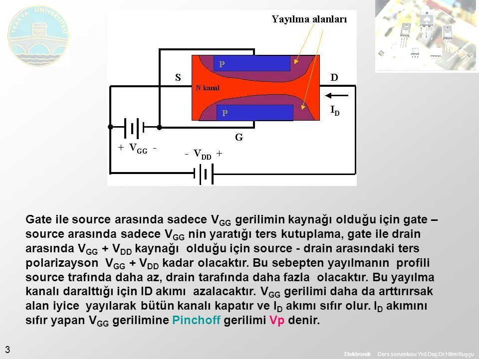Gate ile source arasında sadece VGG gerilimin kaynağı olduğu için gate – source arasında sadece VGG nin yaratığı ters kutuplama, gate ile drain arasında VGG + VDD kaynağı olduğu için source - drain arasındaki ters polarizayson VGG + VDD kadar olacaktır. Bu sebepten yayılmanın profili source trafında daha az, drain tarafında daha fazla olacaktır. Bu yayılma kanalı daralttığı için ID akımı azalacaktır. VGG gerilimi daha da arttırırsak alan iyice yayılarak bütün kanalı kapatır ve ID akımı sıfır olur. ID akımını sıfır yapan VGG gerilimine Pinchoff gerilimi Vp denir.