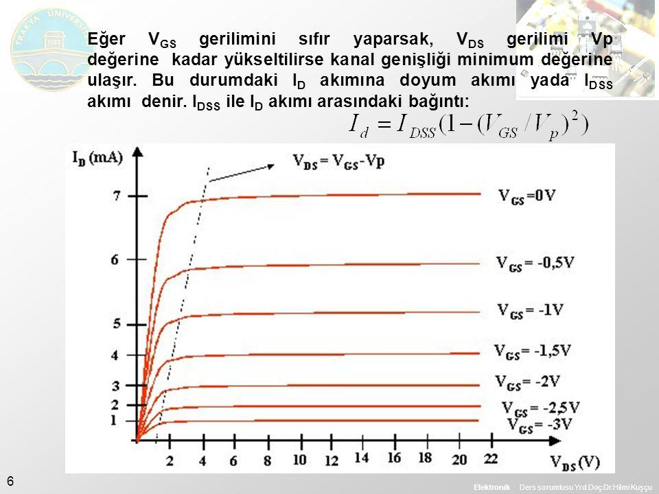Eğer VGS gerilimini sıfır yaparsak, VDS gerilimi Vp değerine kadar yükseltilirse kanal genişliği minimum değerine ulaşır. Bu durumdaki ID akımına doyum akımı yada IDSS akımı denir. IDSS ile ID akımı arasındaki bağıntı: