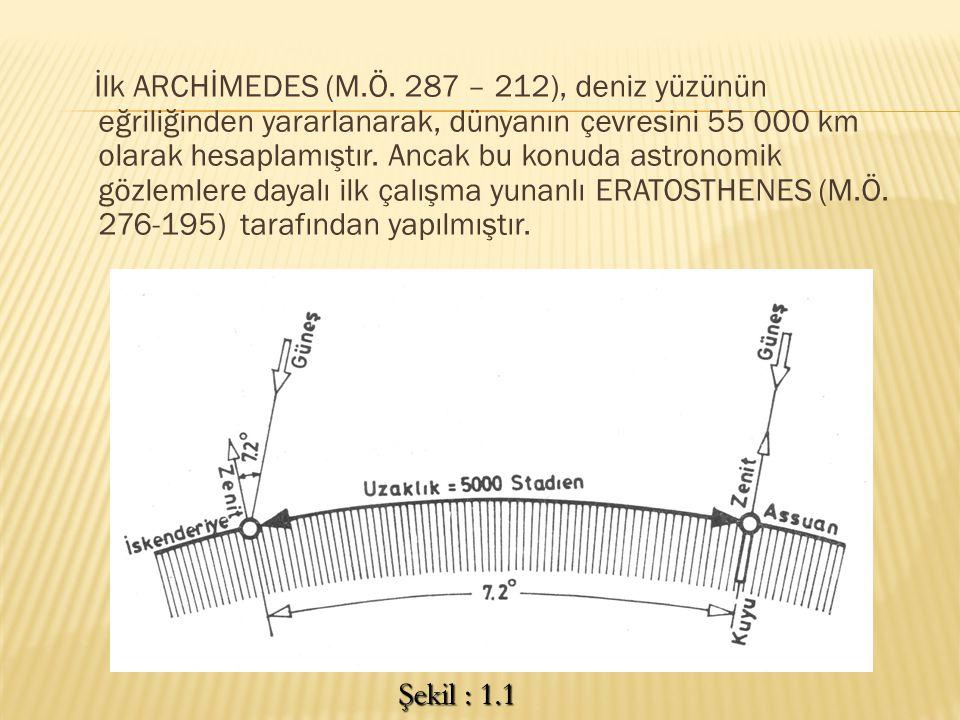 İlk ARCHİMEDES (M.Ö. 287 – 212), deniz yüzünün eğriliğinden yararlanarak, dünyanın çevresini 55 000 km olarak hesaplamıştır. Ancak bu konuda astronomik gözlemlere dayalı ilk çalışma yunanlı ERATOSTHENES (M.Ö. 276-195) tarafından yapılmıştır.