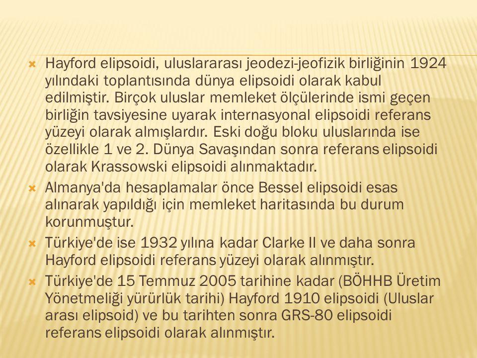 Hayford elipsoidi, uluslararası jeodezi-jeofizik birliğinin 1924 yılındaki toplantısında dünya elipsoidi olarak kabul edilmiştir. Birçok uluslar memleket ölçülerinde ismi geçen birliğin tavsiyesine uyarak internasyonal elipsoidi referans yüzeyi olarak almışlardır. Eski doğu bloku uluslarında ise özellikle 1 ve 2. Dünya Savaşından sonra referans elipsoidi olarak Krassowski elipsoidi alınmaktadır.