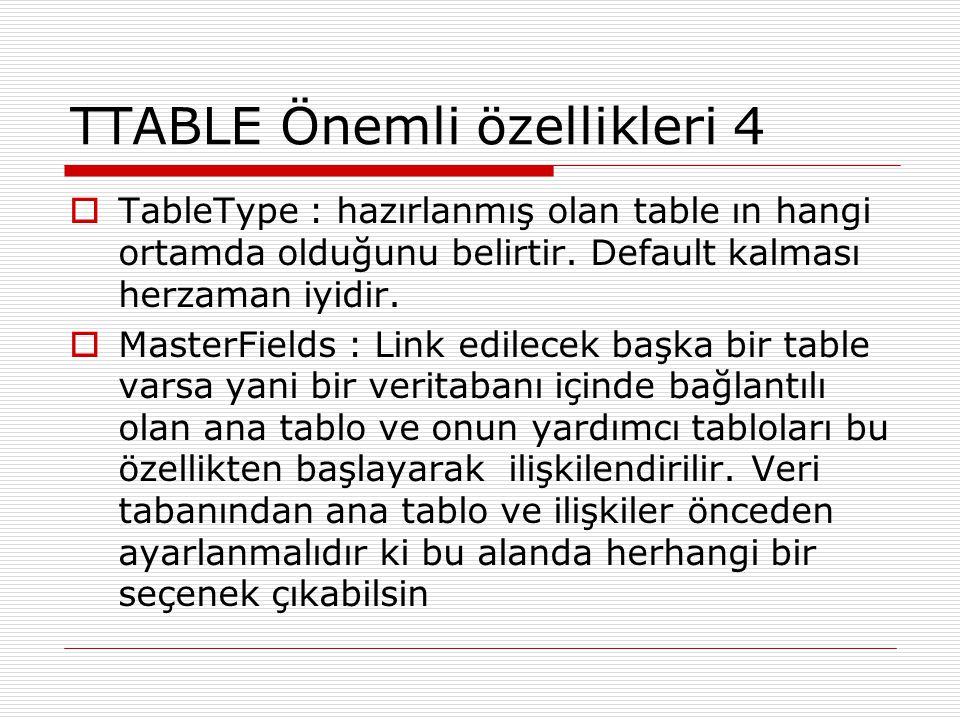 TTABLE Önemli özellikleri 4