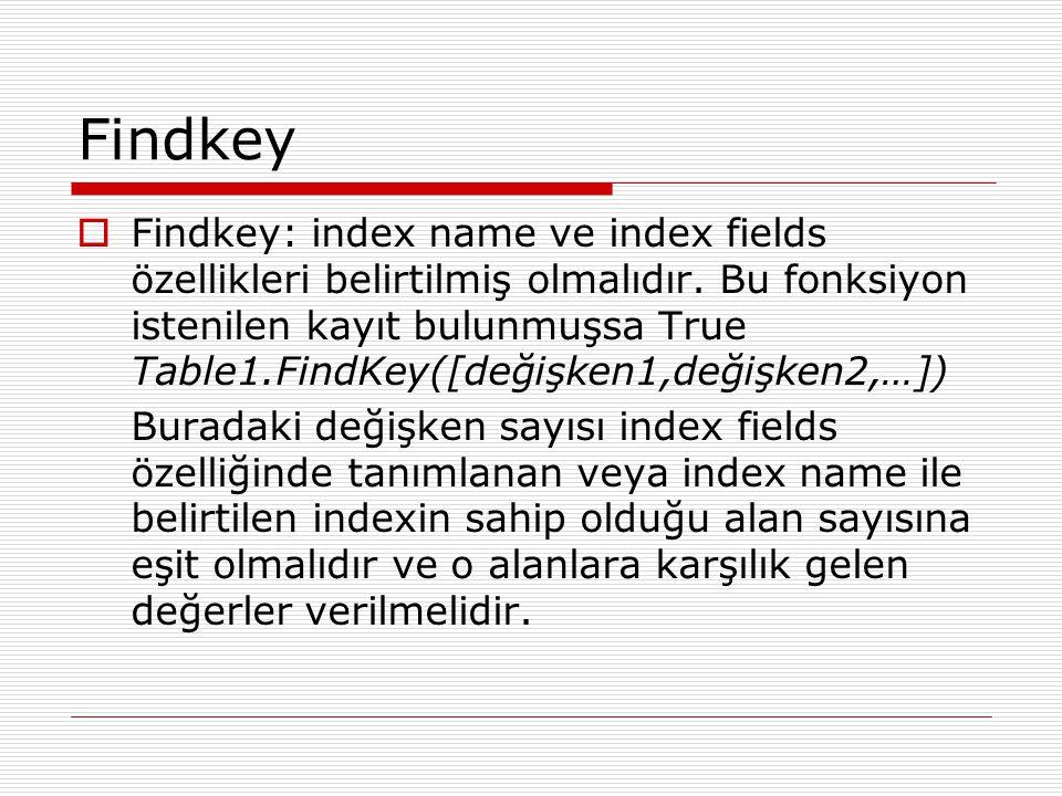 Findkey