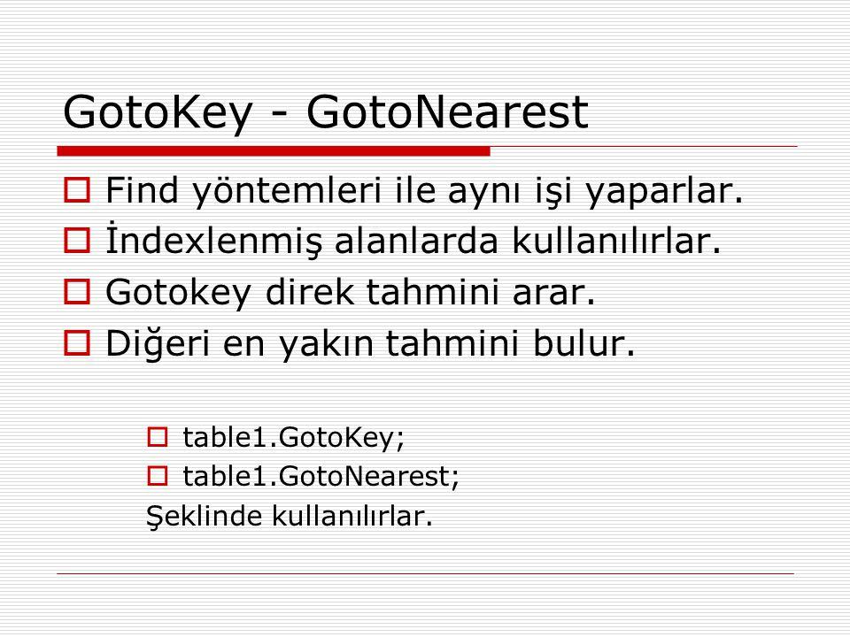 GotoKey - GotoNearest Find yöntemleri ile aynı işi yaparlar.