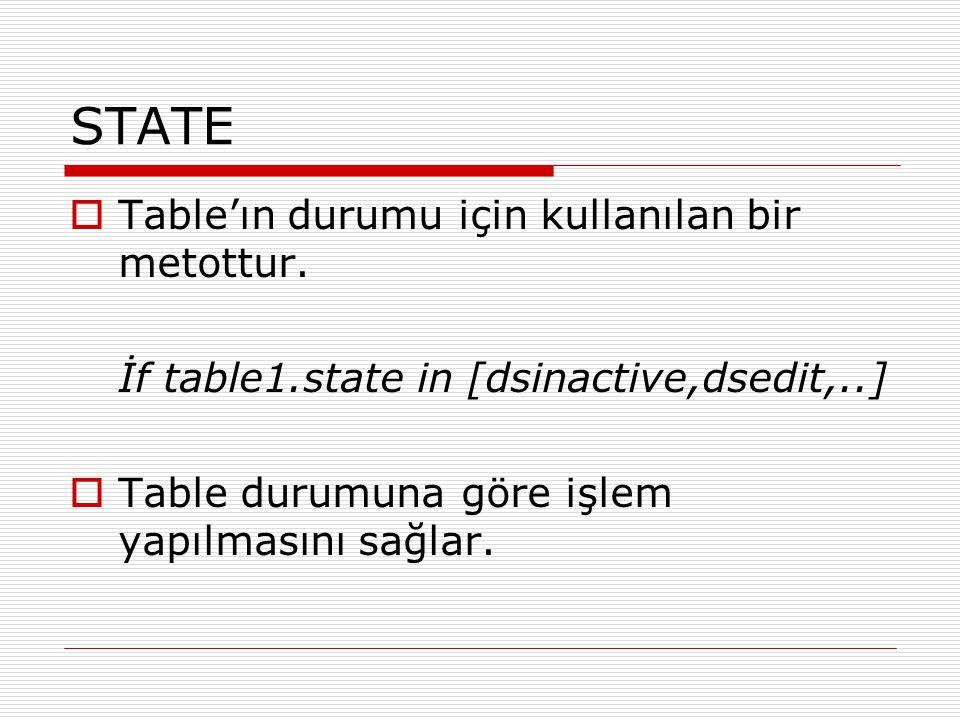 STATE Table'ın durumu için kullanılan bir metottur.