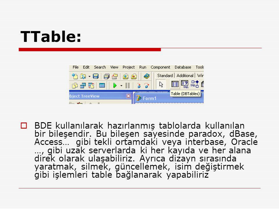 TTable: