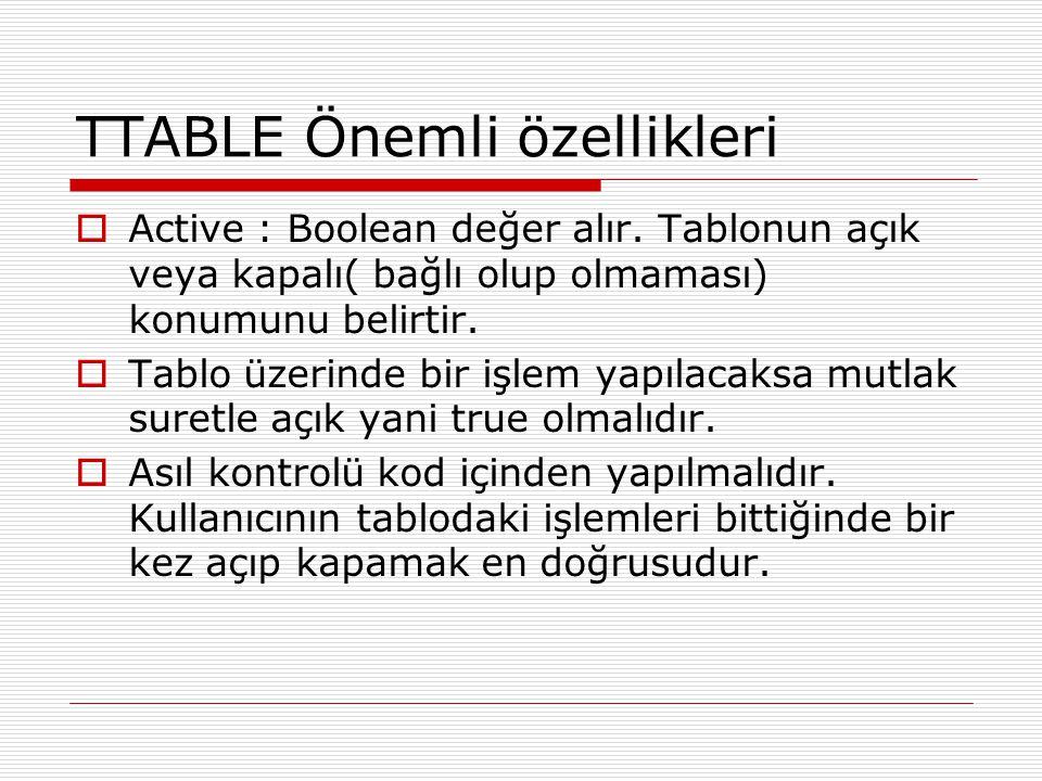 TTABLE Önemli özellikleri